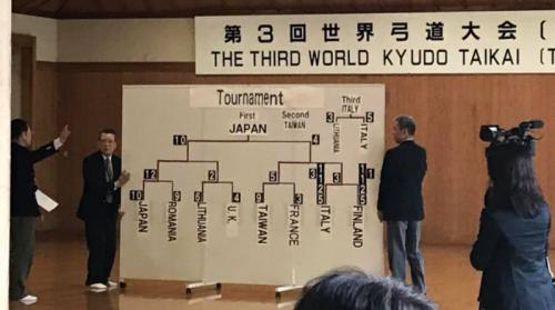 Kyudo2018Japan03
